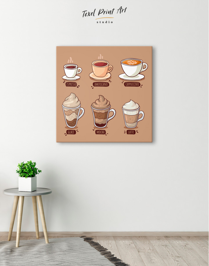 Coffee Types Collection Canvas Wall Art - Image 2