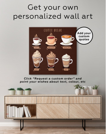 Coffee Types Collection Canvas Wall Art - image 1