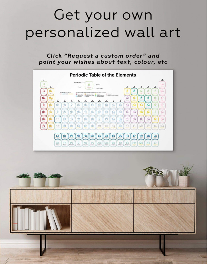 Periodic Table of Elements  Canvas Wall Art - Image 1