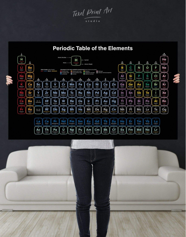 Periodic Table of Elements  Canvas Wall Art - Image 5