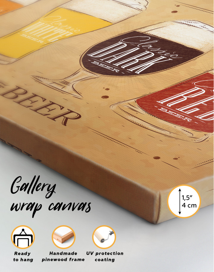 Types of Beer Canvas Wall Art - Image 4