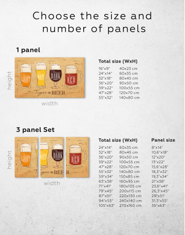Types of Beer Canvas Wall Art - image 1