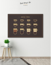 Types of Coffee Canvas Wall Art - Image 7