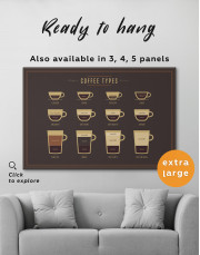 Types of Coffee Canvas Wall Art - Image 3