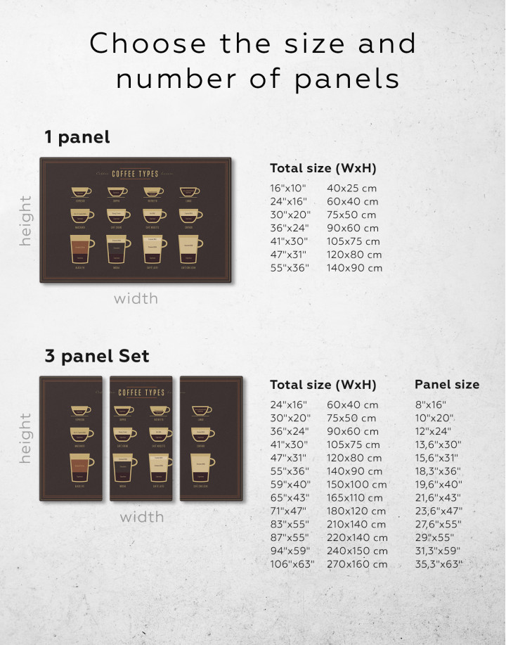 Types of Coffee Canvas Wall Art - Image 2