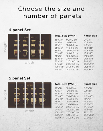 Types of Coffee Canvas Wall Art - image 1